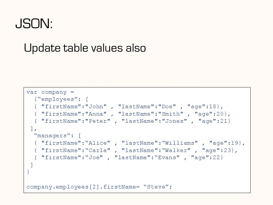 JSON: Update table values also var company = { employees : [